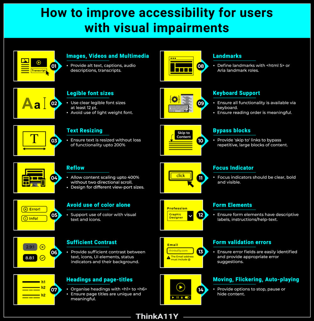 High Contrast Version of Checklist illustrating how to improve accessibility for vision impairments.